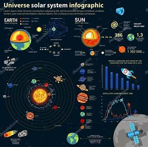 Astronomy Solar System And Universe Infographics  Cosmos Milky Way And Satellite Flying Over