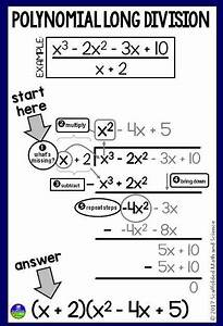 Multiplying And Dividing Polynomials Worksheet With
