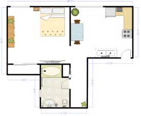 floor plan layouts floor plan why floor plans are important