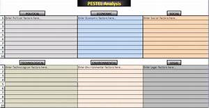 how to create a pestle analysis template With pestel analysis template word