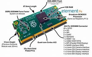 Your Thoughts On The Raspberry Pi Compute Module 3