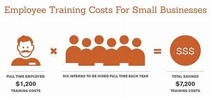 Internship Training Employee Costs Employees Intern Benefit