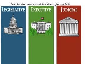 3 Branches of Government Legislative