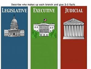 American Government 2013-2014 - The Collaboratory
