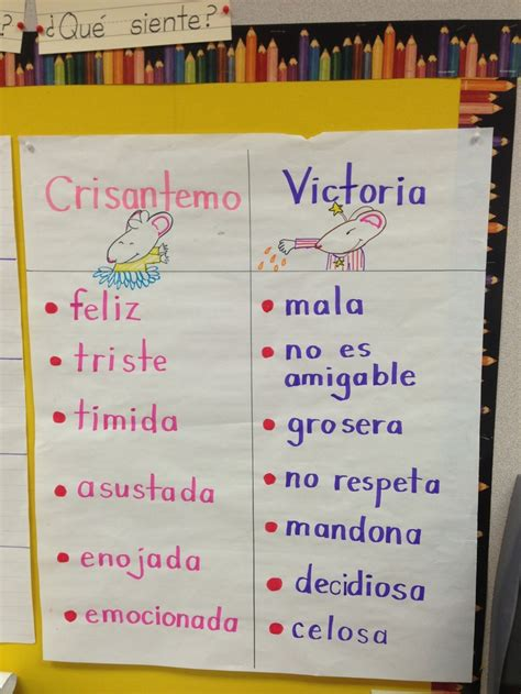 rlk students  compare  contrast characters