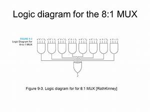 Combinational Circuits  Multiplexers  Decoders  Programmable Logic Devices Lecture 5 Doru