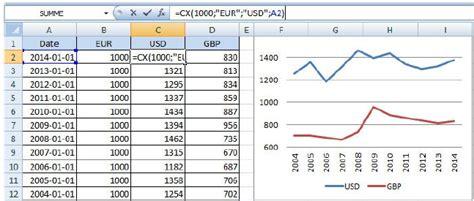 Excel Die 5 Besten Addins Chip