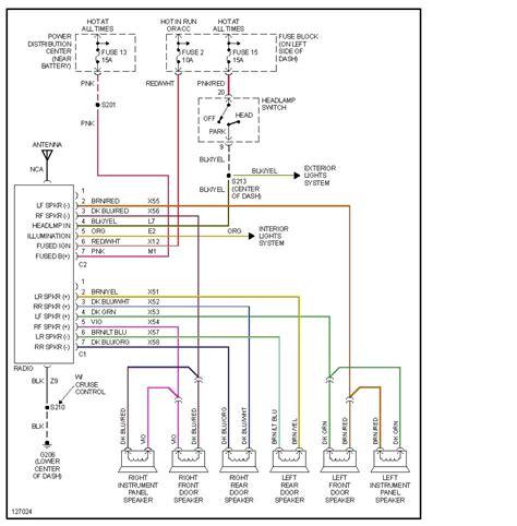Kia Sorento Fuse Box Wiring Diagram Source