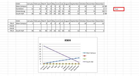 vba excel checkbox select range of chart stack overflow