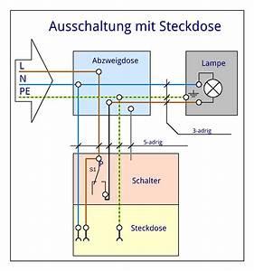 Deckenlampe Mit Schalter : schaltplan schalter steckdose lampe h user immobilien bau ~ Frokenaadalensverden.com Haus und Dekorationen