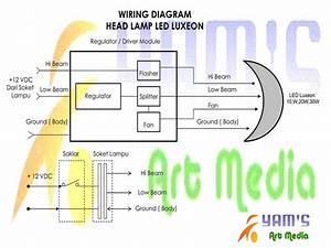 Wiring Diagram Lampu Head