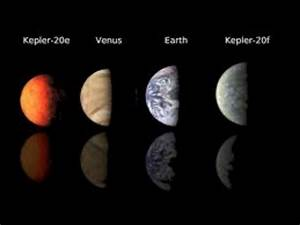 NASA has discovered 715 new planets | Cool Buzz