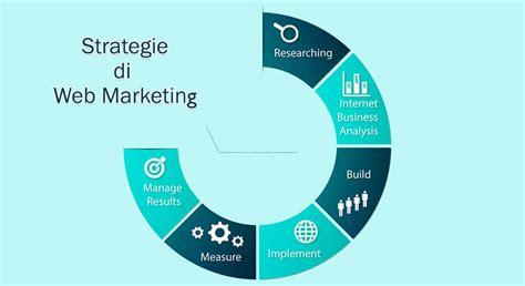 marketing web strategie di web marketing come conquistare e curare il