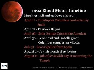 Easter blood moon heralds apocalypse says US pastor ...