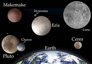 Scientists try to restore Pluto's planet status | Watts Up ...