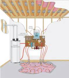 hydronic radiant floor heating boilers quotes