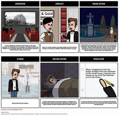 Outsiders Plot Diagram Hinton Se Storyboard Characters