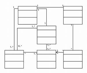 How To Draw A Class Diagram In Uml