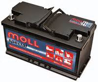 Batterie Berechnen : solarbatterie berechnen teich filter ~ Themetempest.com Abrechnung
