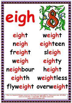 phonetic chart images english phonics teaching