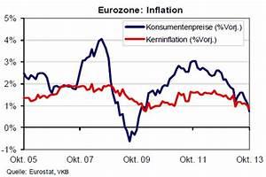 Auswirkungen Einer Deflation : januar 2014 geldmanager berzeugender mehrwert f r ~ Lizthompson.info Haus und Dekorationen