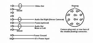 Video Camera Connection Diagrams