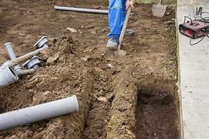 Comment Faire Un Drainage : prix d 39 un drainage de terrain ~ Farleysfitness.com Idées de Décoration