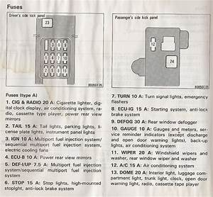 94 Fuse Box Diagram
