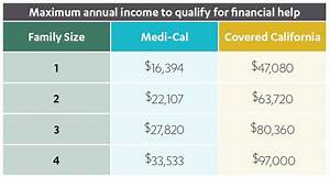Income Guidelines Eaffordablehealth