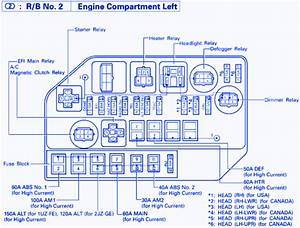 Lexus Ls400 1992engine Fuse Box  Block Circuit Breaker Diagram