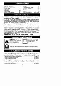 Craftsman Weedwacker 25cc 944516 Manual