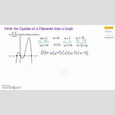 Write The Equation Of A Polynomial From A Graph Youtube