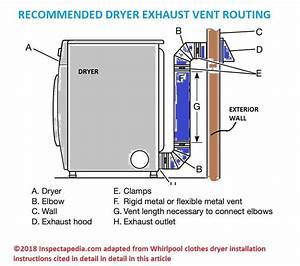 Clothes Dryer Manuals Free Download Clothes Installation