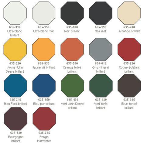 simulateur de cuisine peinture tremclad choix de couleur ciabiz com