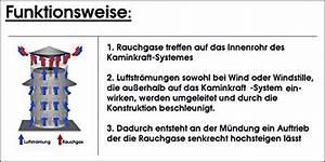 Was Kostet Ein Pelletofen : ii ii schornsteinhaube pelletofen und kaminofen ~ Sanjose-hotels-ca.com Haus und Dekorationen
