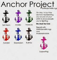 17 best ideas about anchor tattoo wrist on pinterest