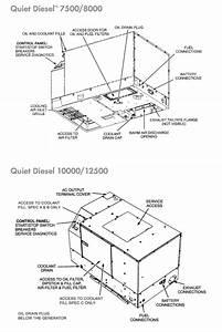 Onan Generator Service Manual Hdkaj Air