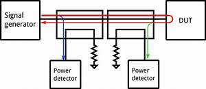 Rf Power Detector And Scalar Network Analyzer