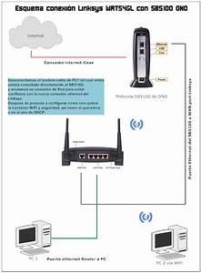 como hacer antena wifi con