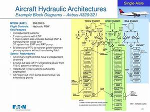 Wiring Diagrams Manual Airbus