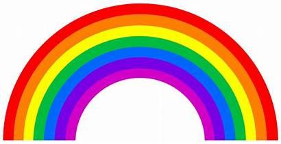 Rainbow Printer Printing 3dprint