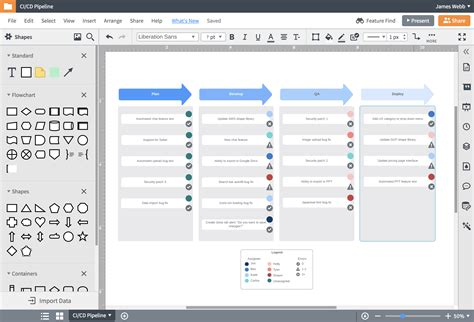 visio alternative lucidchart