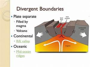 Divergent Boundary Related Keywords - Divergent Boundary ...