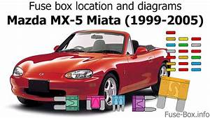 Fuse Box Location And Diagrams  Mazda Mx-5 Miata  1999-2005
