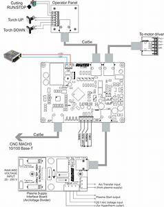 Neuron Cnc    Neuron Lite Torch Height Controller