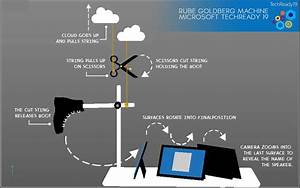 Microsoft Techready 19  U2013 Rube Goldberg Machine  Boot  U2013 Onestop Chopshop