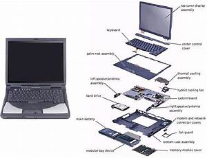 Hp Laptop Diagram