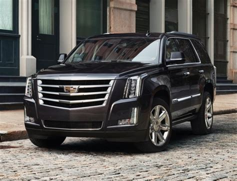 Toprated Luxury Suvs Over $50,000 In The 2017 Us Apeal