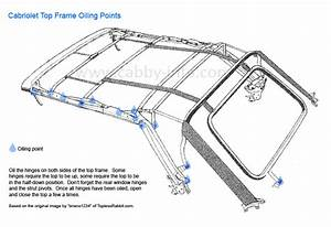 buick wiring diagram on 1932 ford wiring diagram, 1930 ford wiring diagram,