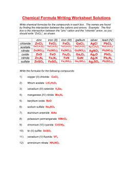 chemical formula of binary ionic compounds sheet 1 the